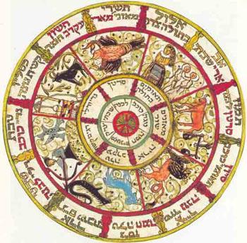 Картинки по запросу еврейский календарь